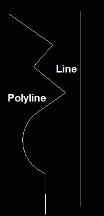 polyline and line