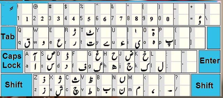 Phonetic Urdu Keyboard