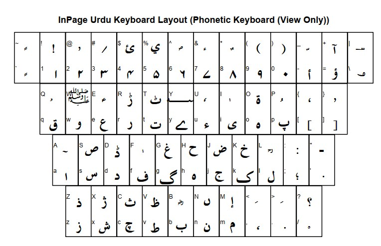 Inpage Urdu Phonetic Keyboard)