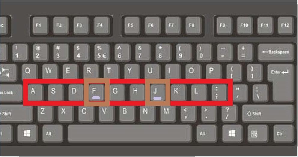 computer keybord home keys